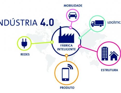 O que é Industria 4.0?