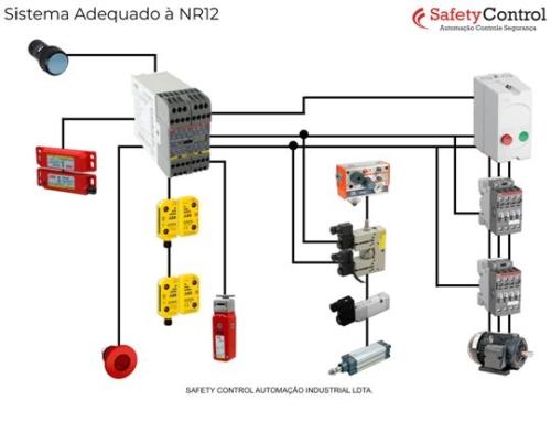 NR-12: dúvidas comuns e, principalmente, como aplicar!